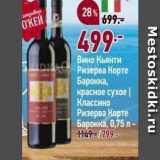 Скидка: Вино Кьянти Ризерва Корте Барокка