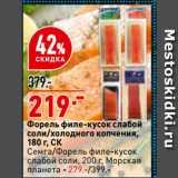 Скидка: Форель филе-кусок слабой соли/холодного копчения,   СК