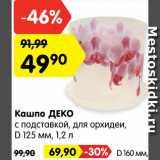 Магазин:Карусель,Скидка:Кашпо Деко для орхидеи 125мм
