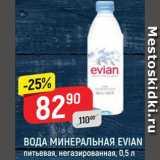 Верный Акции - Вода Evian