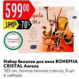 Карусель Акции - Набор бокалов для вина