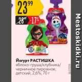 Карусель Акции - Йогурт РАСТИШКА