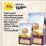 Магазин:Окей супермаркет,Скидка:Корм сухой для взрослых мини собак Nature`s