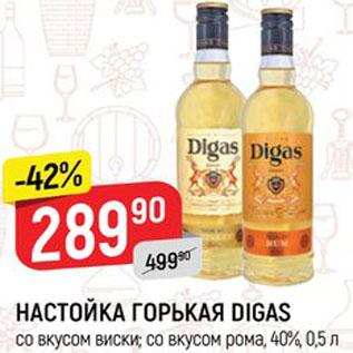 Акция - Настойка Digas