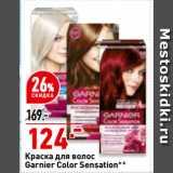 Окей Акции - Краска для волос Garnier Color Sensation