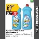 Карусель Акции - Средство для мытья посуды МИф