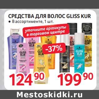 Акция - Средства для волос Gliss Kur