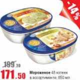 Магазин:Виктория,Скидка:Мороженое 48 копеек