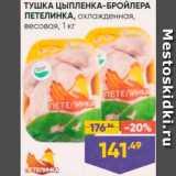 Лента Акции - Тушка ЦБ Петелинка