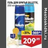 Лента Акции - Гель для бритья Gillette