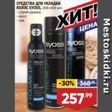 Лента Акции - Средства для волос Syoss