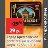 Виктория Акции - Спред Кремлевское